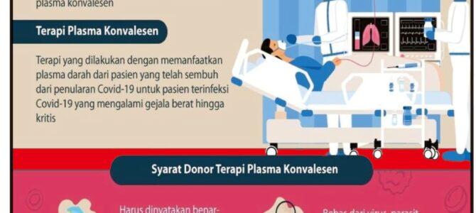 Terapi Plasma Konvalensen,